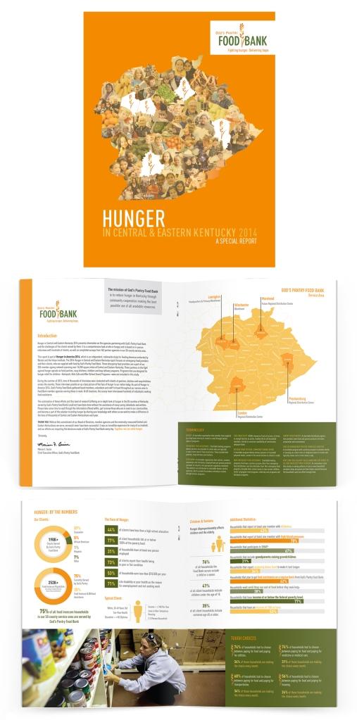 HungerReport