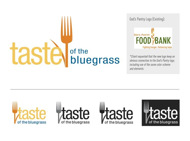 TasteoftheBluegrass